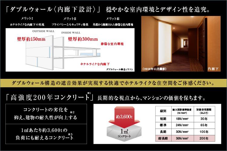 ■2つの壁(ダブルウォール)に守られる、穏やかな室内環境を追究。