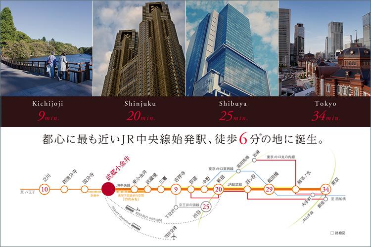 ■都心に最も近いJR中央線始発駅、徒歩6分(※)の地に誕生