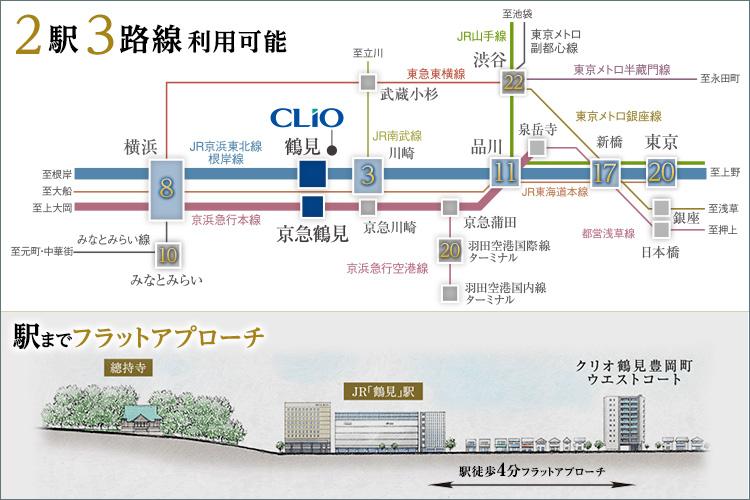 ■2駅3路線の利便性を活用できる、駅へ徒歩4分のフラットアプローチ