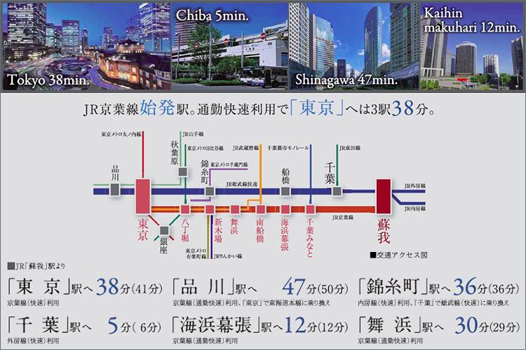 ■JR京葉線始発駅。通勤快速利用で「東京」へは駅3駅38分。