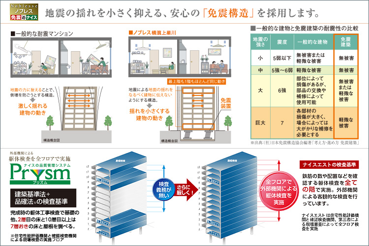 ■住まいは、命を守るもの。ノブレス横濱上星川は、安心の免震マンション。