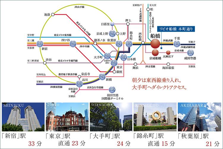■3駅5路線利用可能。都心へダイレクト&スピーディーに結ぶ。