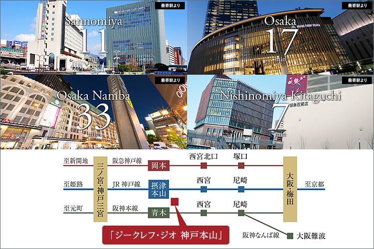 【JR・阪神・阪急の3線マルチアクセスを実現。大阪へ、三宮へ、軽やかなフットワーク。】