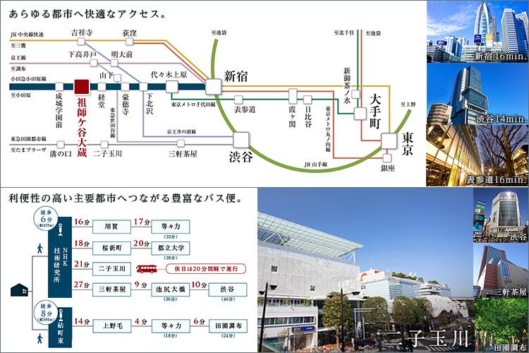 電車もバスも。都心へ、利便性の高い主要都市へと、自由自在な交通環境。