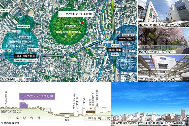 ◆町田と相模大野、2つの街力。