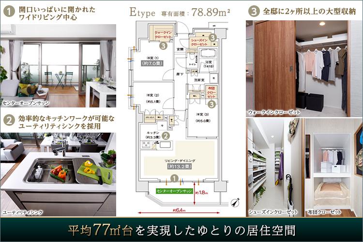 平均77m2超、全邸大型収納付きのゆとりの居住空間