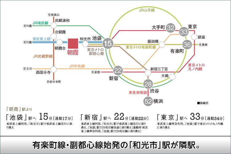 東京の3大副都心である「池袋」へ15分、さらに「新宿」へ22分。
