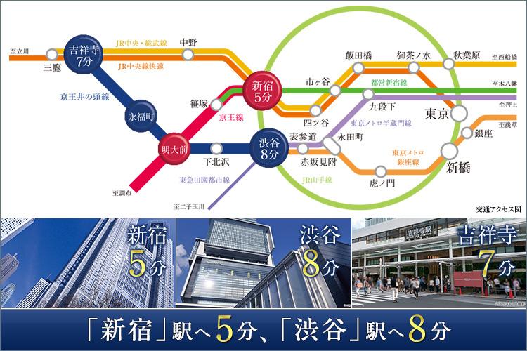 ■2駅2路線利用可&京王井の頭線急行利用で都心へダイレクトアクセス