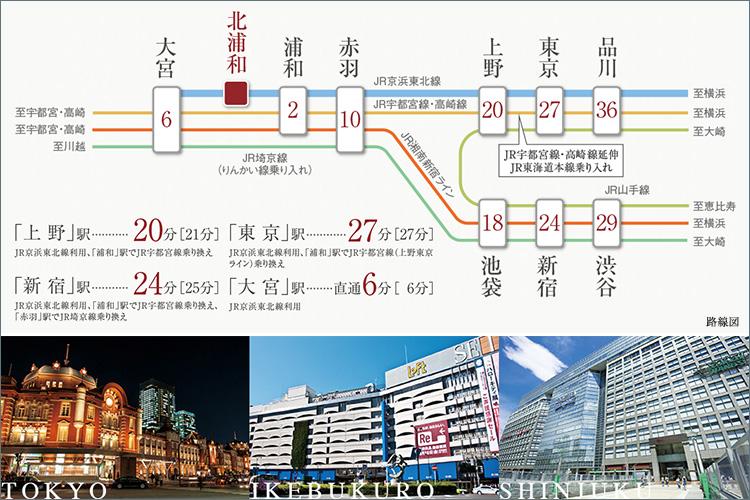 「北浦和」駅から、「池袋」駅へ18分、「新宿」駅へ24分、「東京」駅へ27分とスピーディ。「南与野」駅も利用可能のため、目的地や交通状況によって便利に使い分けできます。