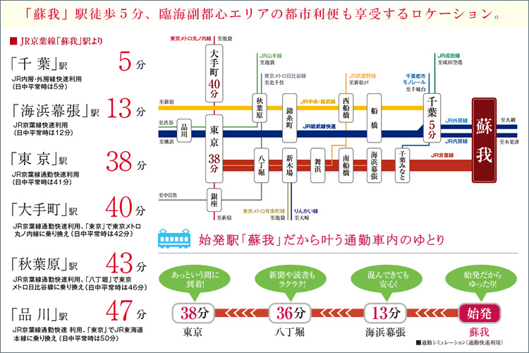 ■「東京」駅直通、JR京葉線始発駅という快適なアクセス力。