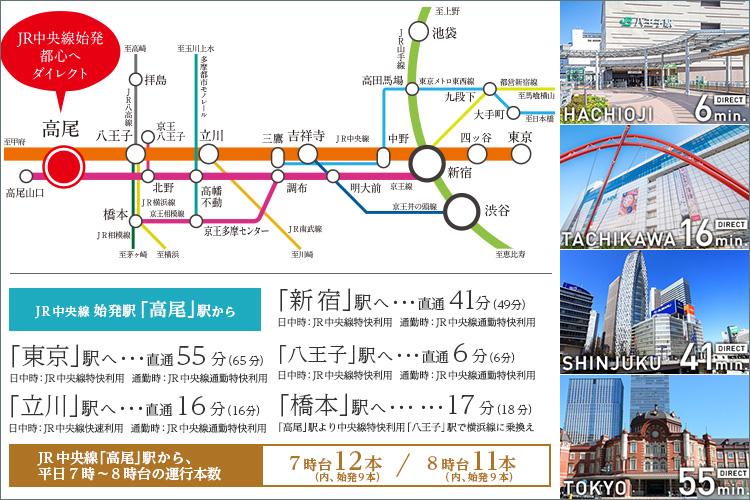 JR中央線始発「高尾」駅徒歩6分。通勤・通学も座ったままダイレクト。