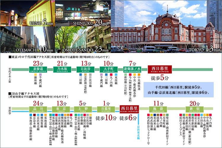 東京メトロ千代田線とJR山手線。都心を自由自在に使える贅沢。