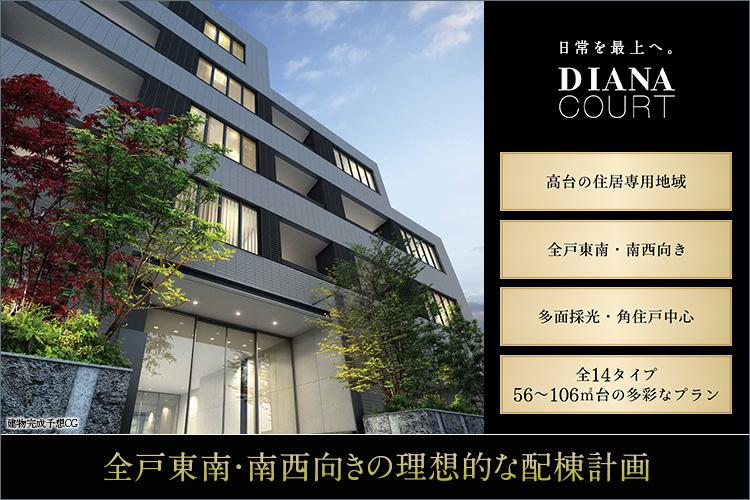 ■ 【全戸東南・南西向きの理想的な配棟計画】