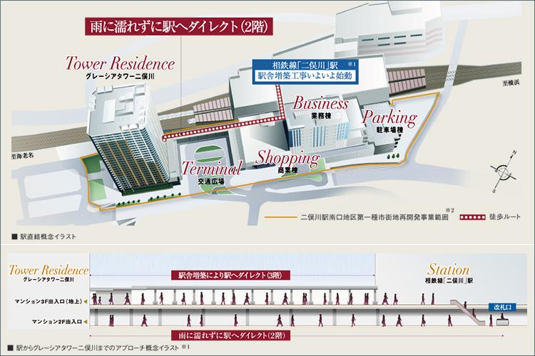 ◆二俣川駅直結・徒歩2分