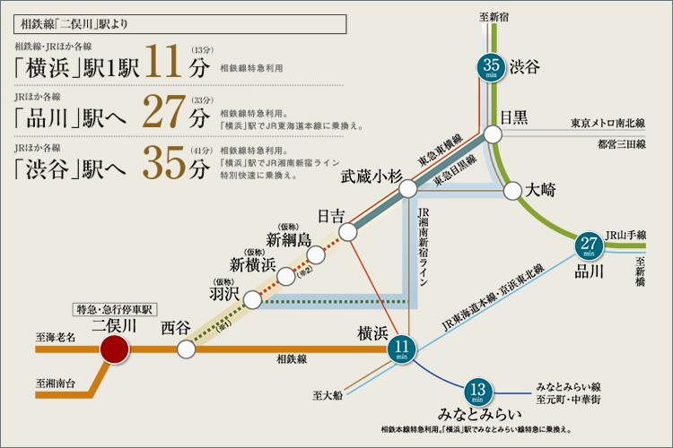 ◆都心直通アクセス~JR線・東急線との相互直通運転開業(予定)~