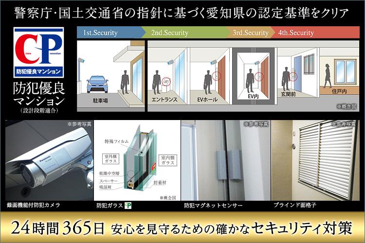 ワイドスパン設計は限られたスペースを効率的に活用した、現代のマンションに適した空間設計です。住戸のタテ・ヨコ比を正方形に近づけたキュービックプランは廊下面積を短くした分居室空間面積を最大限に有効活用したワイドスパン設計。