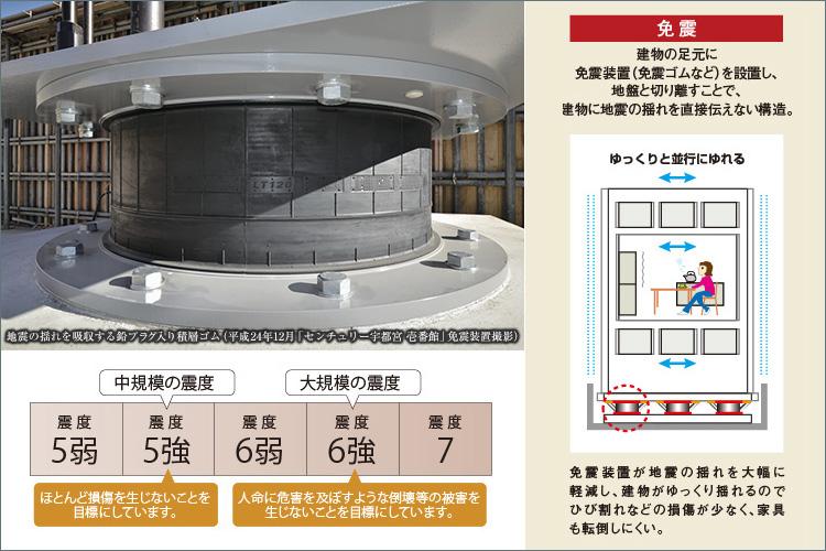 ■安全で信頼性の高い免震マンション