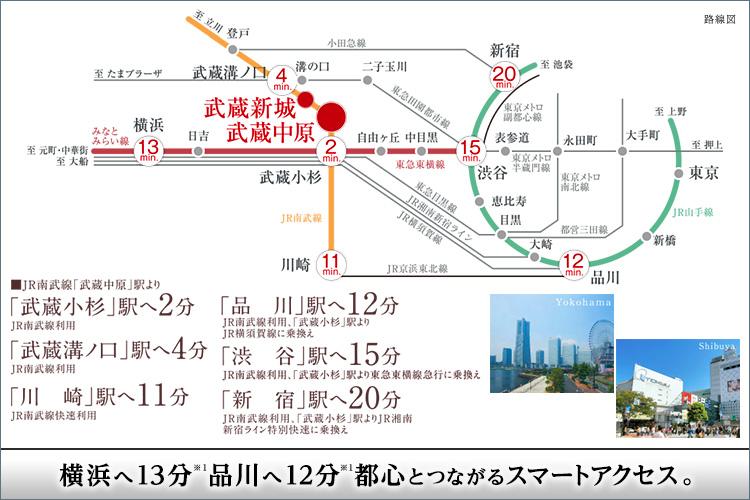 横浜へ13分(※1)品川へ12分(※1)都心とつながるスマートアクセス。