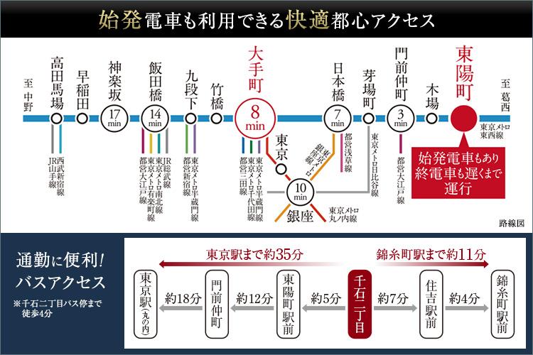 ■「大手町」駅直通8分。主要都市へ快適アクセス。