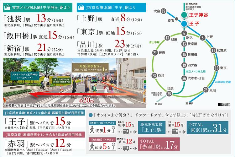 東京駅まで直通15分(※1)、池袋駅まで直通13分(※2)。