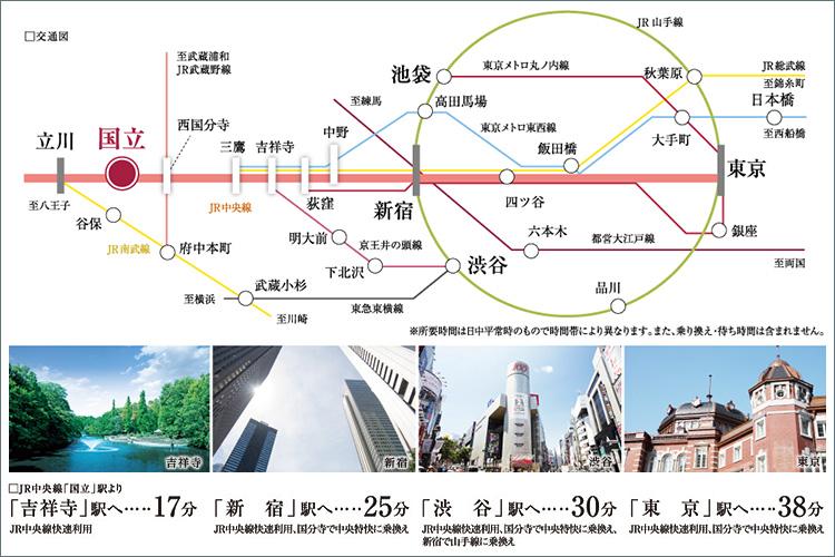 25分で「新宿」駅で、38分で「東京」へダイレクトアクセス。