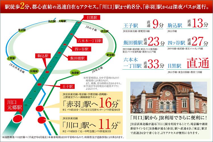 都心を身近に、東京メトロ南北線直通のダイレクトアクセス。