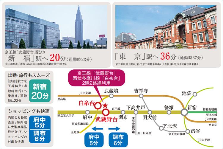 ■通勤・通学も快適な、東京や新宿へのスムーズなアクセス。