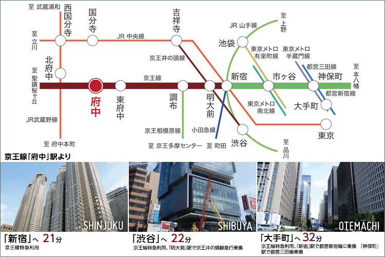 ■新宿へ直通。通勤もレジャーも快適アクセス。