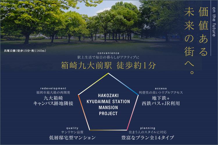 ■箱崎九大前駅 徒歩1分。駅上生活で毎日の暮らしがアクティブに。