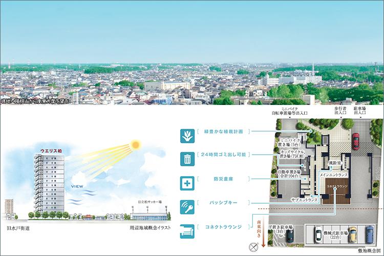 眺めと開放感を演出する、南東にひらけた敷地計画