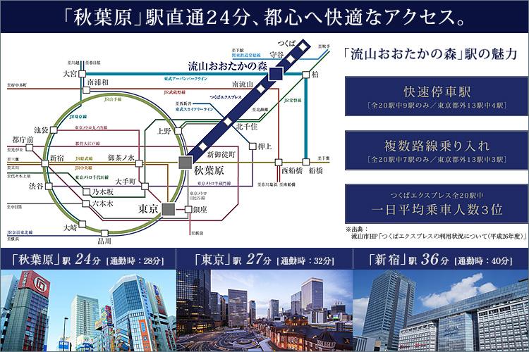 ■「秋葉原」駅直通24分(通勤時:27分)、都心へ快適なアクセス。