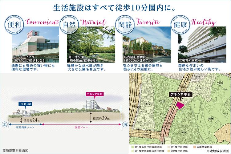 豊かな自然が近くにありながら、生活施設はすべて徒歩10圏内に!