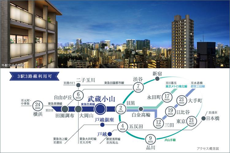 「目黒」駅へ2分、「大手町」駅へ21分、都心ダイレクトアクセス。3駅3路線利用可。