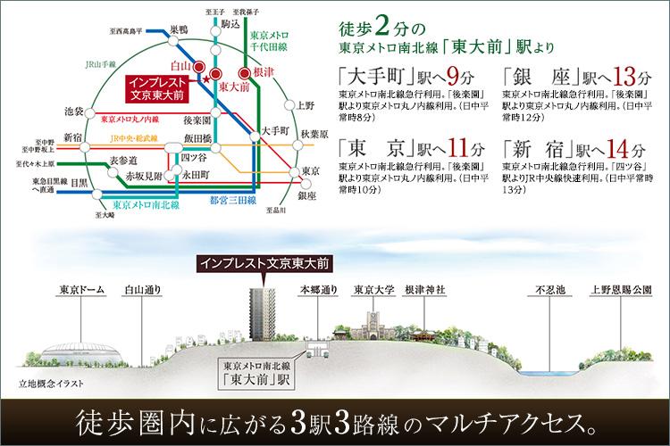 「東大前」駅徒歩2分、複数路線への乗換えもスムーズ。