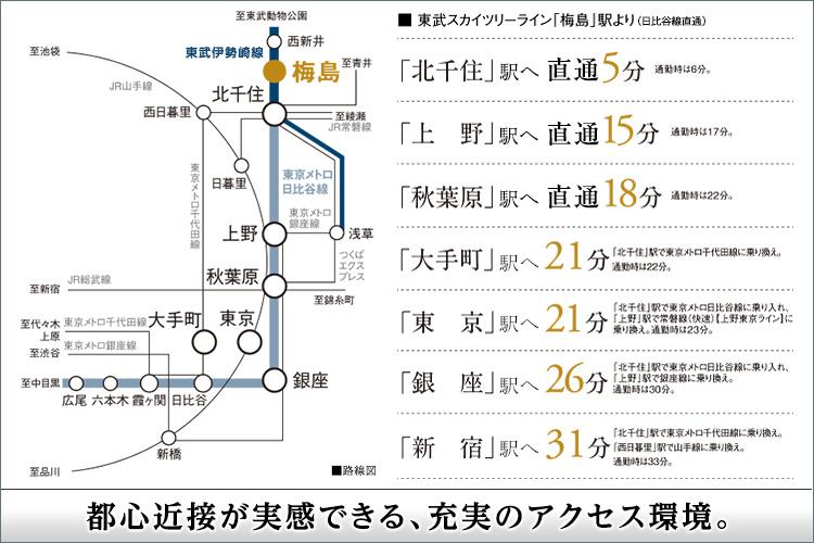 【都心エリアへのダイレクトアクセス】