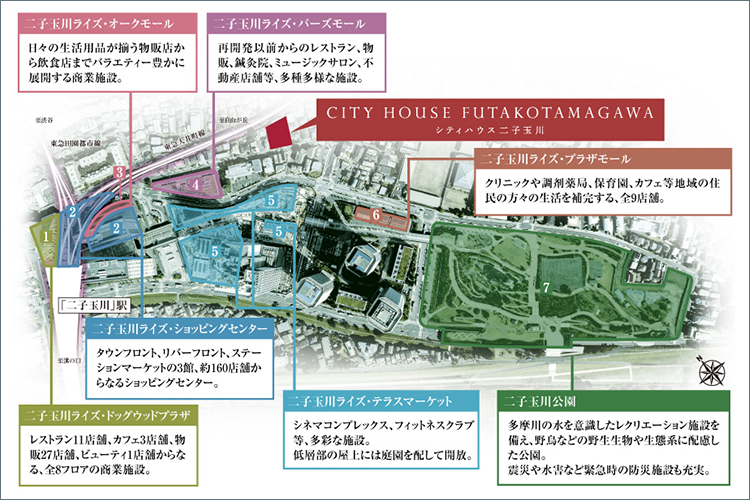 ■「二子玉川」駅周辺エリアは、より進化し、変化を続けていきます。