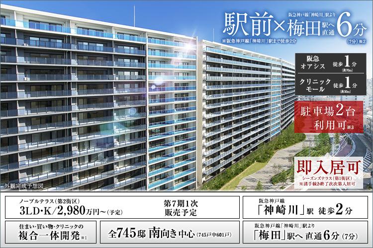 敷地面積2.8ha(※3) 駅前 住・商・医 複合一体開発