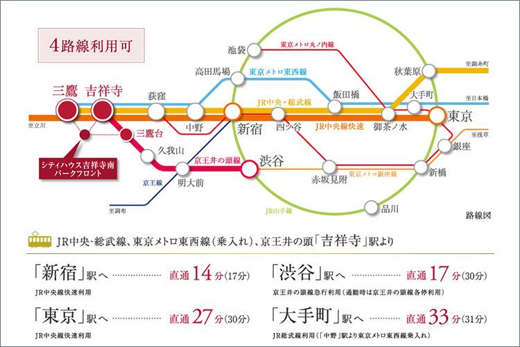 ■目的地に合わせて4路線を使い分け。朝の通勤・通学も快適。