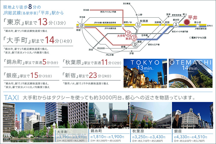 ■JR「東京」駅へ5駅13分のスピーディーアクセス
