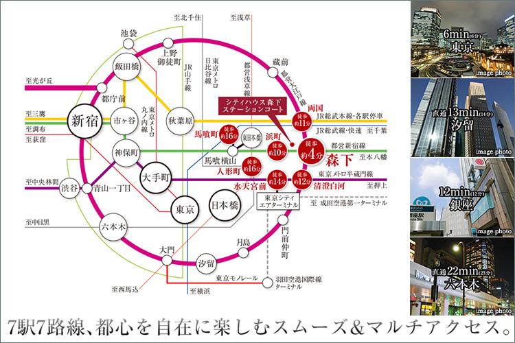 【7駅7路線、都心を自在に楽しむスムーズ&マルチアクセス】