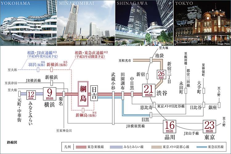 ■ 東急東横線利用で、みなとみらい線、副都心線直巻つの都心主要部へダイレクトアクセス