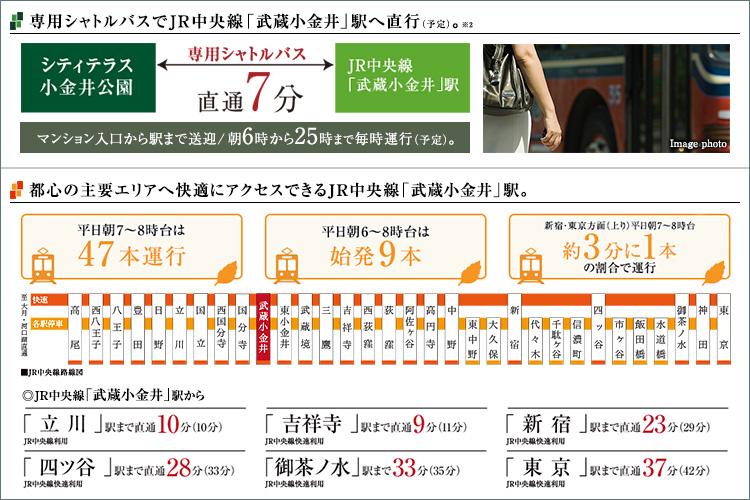 ■副都心「新宿」駅へ23分(29分)・「東京」駅へ37分(42分)