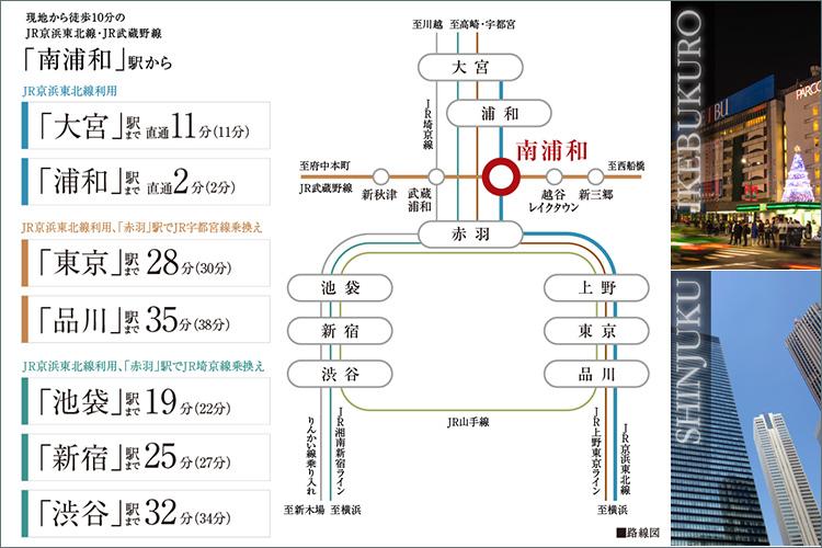 南浦和駅周辺には、「丸広百貨店」を始め、大型スーパー、カフェやレストランで集う9区の商店会で賑わい、心地よい暮らしを叶えてくれる生活利便施設が充実しています。