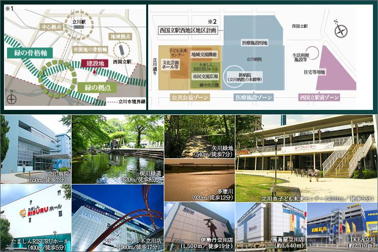◆文化や交流の地域拠点となる「錦町」