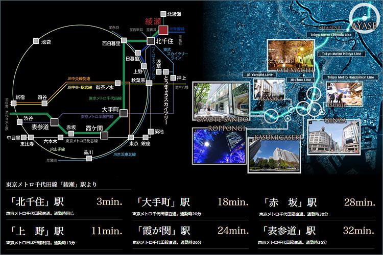 東京メトロ千代田線の始発駅から、都心の主要駅へ直結アクセス
