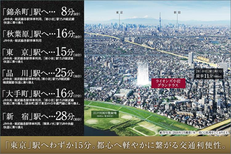 JR総武線利用で「東京」へ15分・「秋葉原」直通16分・「品川」へ25分・「新宿」へ28分
