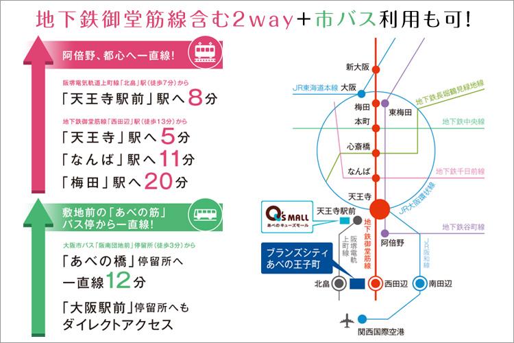 地下鉄御堂筋線を含む2way+市バス利用も可!