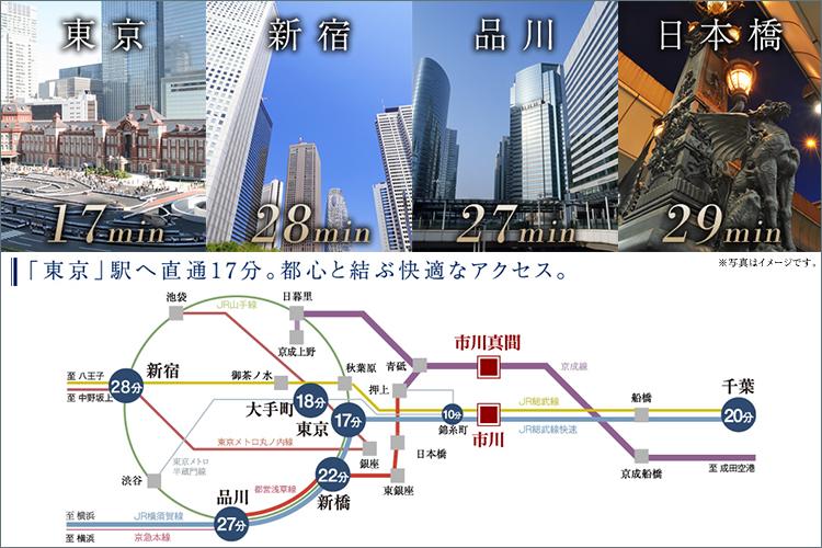 「東京」駅へ直通17分。都心と結ぶ快適なアクセス。