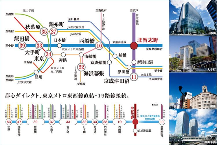 ■都心ダイレクト、東京メトロ東西線直結・19路線接続。