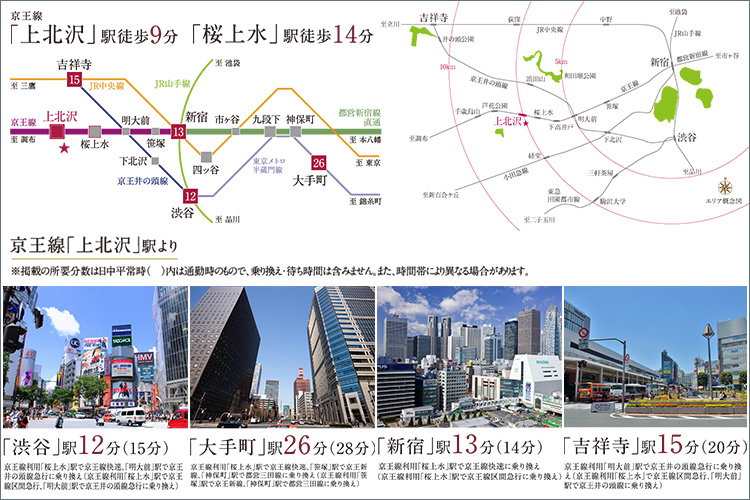 「新宿」13分、都心へダイレクト。新宿7Km圏に住まう。